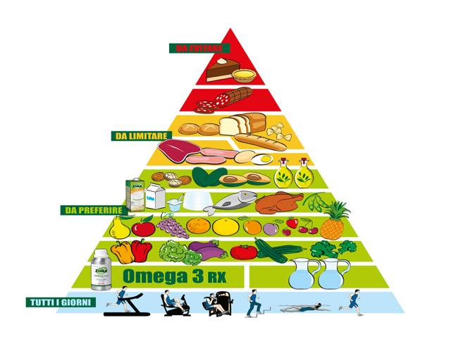dieta-a-zona-ricette